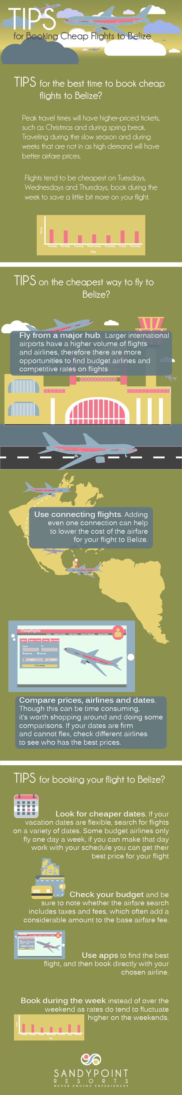 Tips for booking cheap flight to Belize