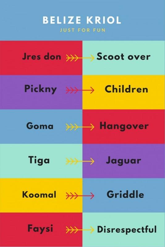 Talk Like a Belizean! Kriol Language Intro Guide (1)