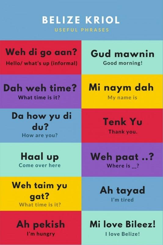 Talk Like a Belizean!